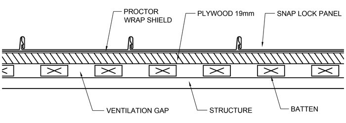 No.1 SnapLock Specification Detail