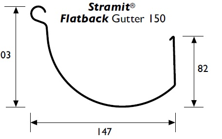 Stramit Flatback Gutter Specifications