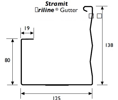 Stramit Triline Gutter Specifications