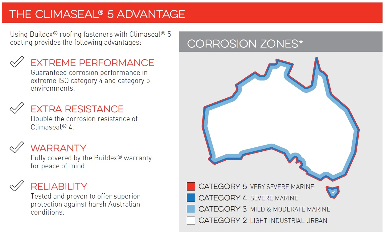 Corrosion Zones - Comparing Class 5 to Class 4 Category