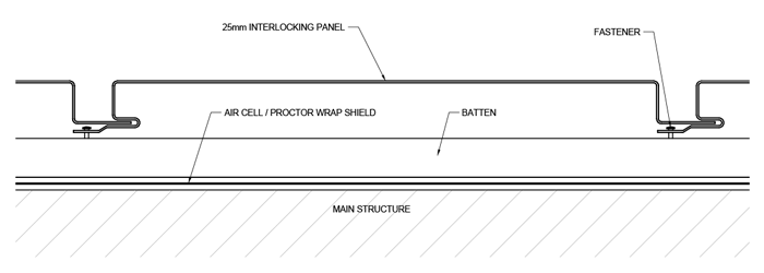 Interlocking Panel Specifications Detail