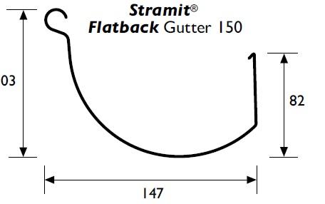 Stramit Flatback Gutter Specifications