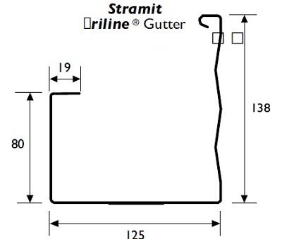 Stramit Triline Gutter Specifications