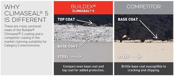 Cross-sectional views of the Buildex® Climasea® 5 coating