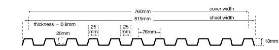 Greca Profile Polycarbonate