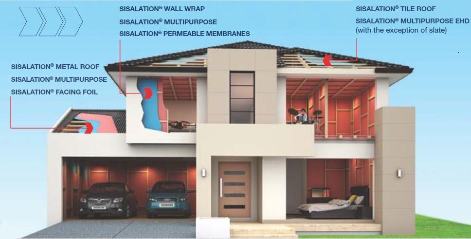 Sisalation Installation