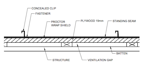 Standing Seam Specifications Detail