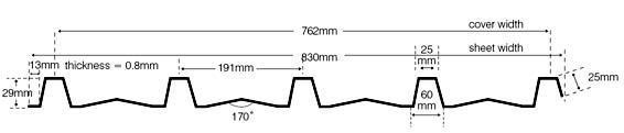 Trimdeck Profile Polycarbonate