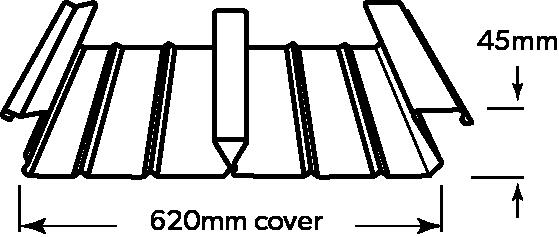 Profile FLATDEK II