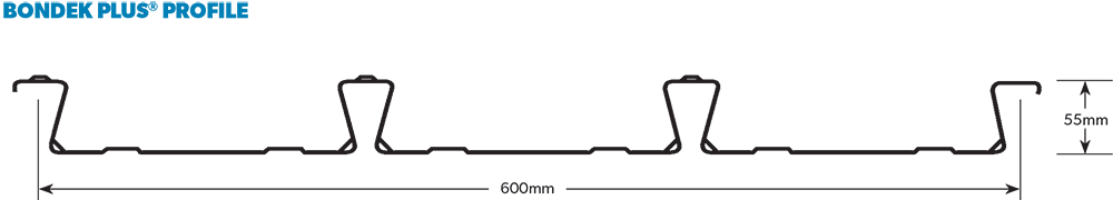 Lysaght Bondek Plus Profile Specification
