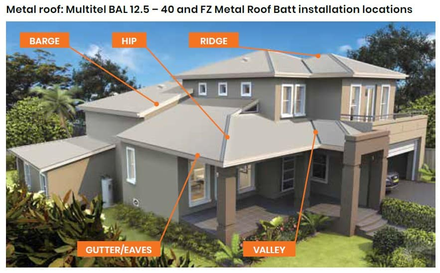 Metal roof Multitel BAL 12.5 to 40 and FZ Metal Roof Batt installation locations